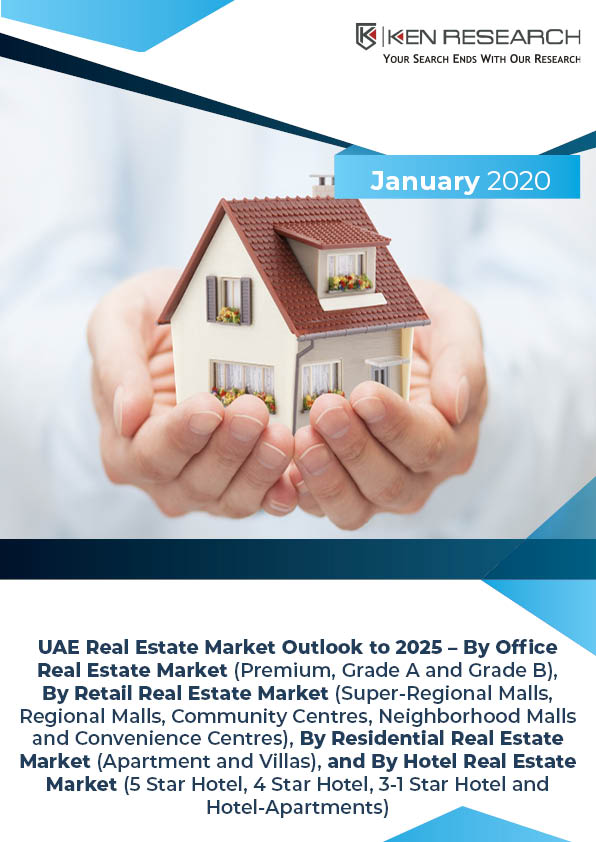 UAE Real Estate Market