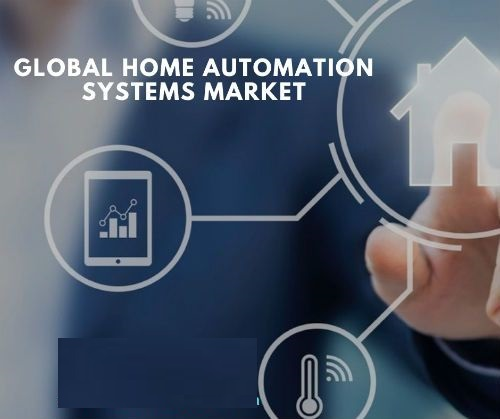 Global-Home-Automation-Systems-Market.jpg