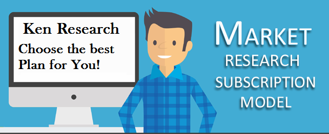 Custom Research Report Services