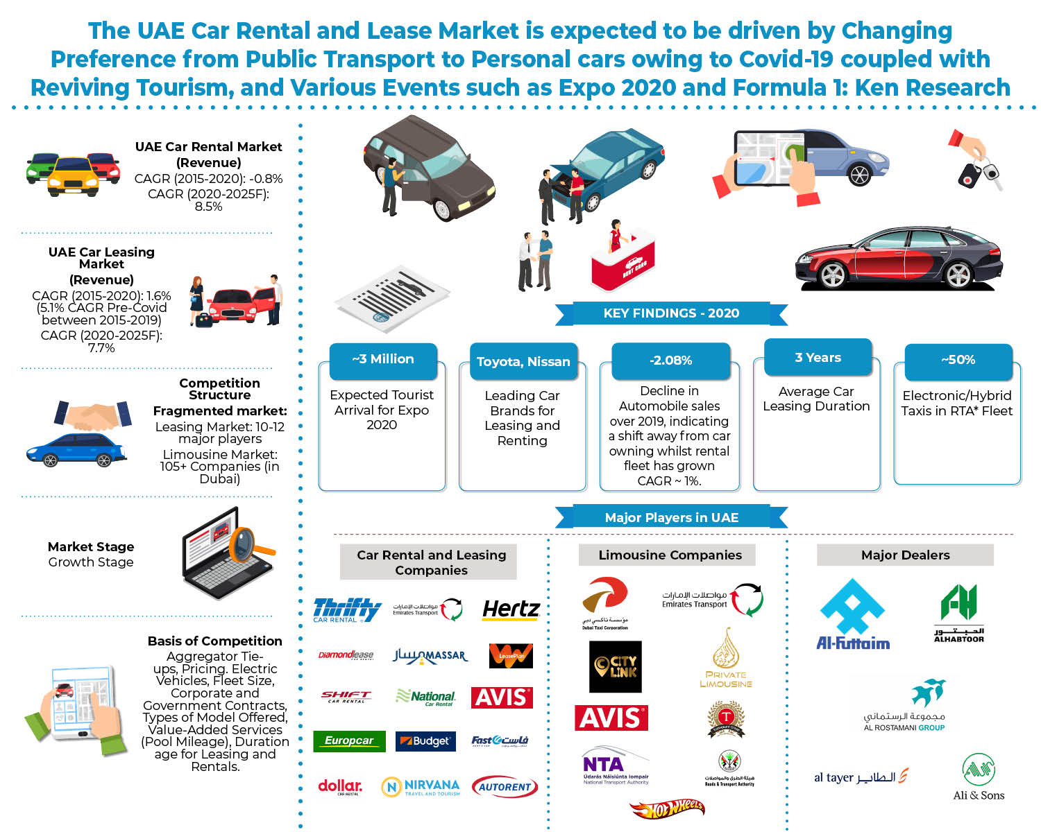 UAE-Car-Rental-Leasing-and-Limousine-Market_Infographic.jpg